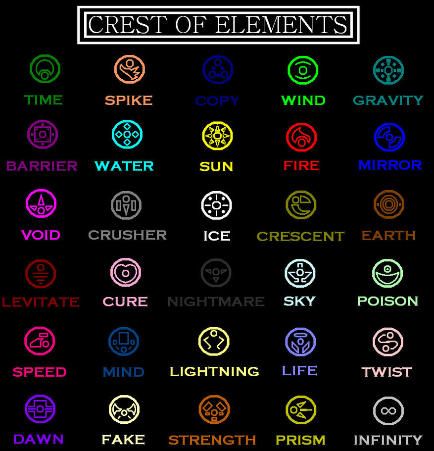 Crest Of Elements By Gold Paladin On Deviantart