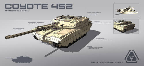 Coyote 4S2 Main Battle Tank by ValkyriaDawg