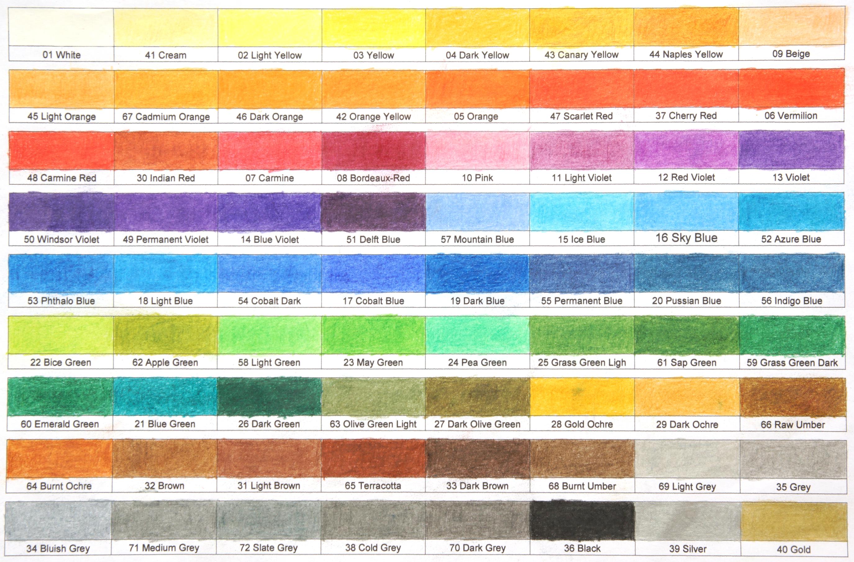 Prismacolor Watercolor Pencils Color Chart