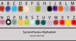 Synesthesia Alphabet - FINALLY
