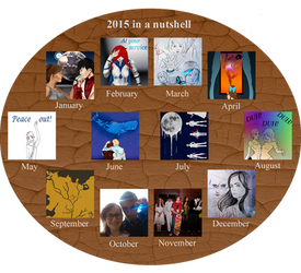 2015 in a nutshell by ThisOneOfMarvels