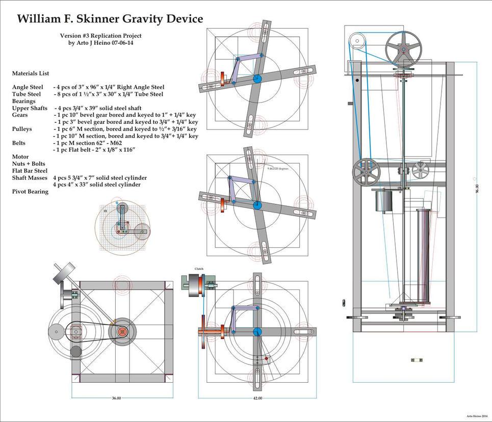 William F  Skinner - 1939 Gravity Power [Archive] - Energetic Forum