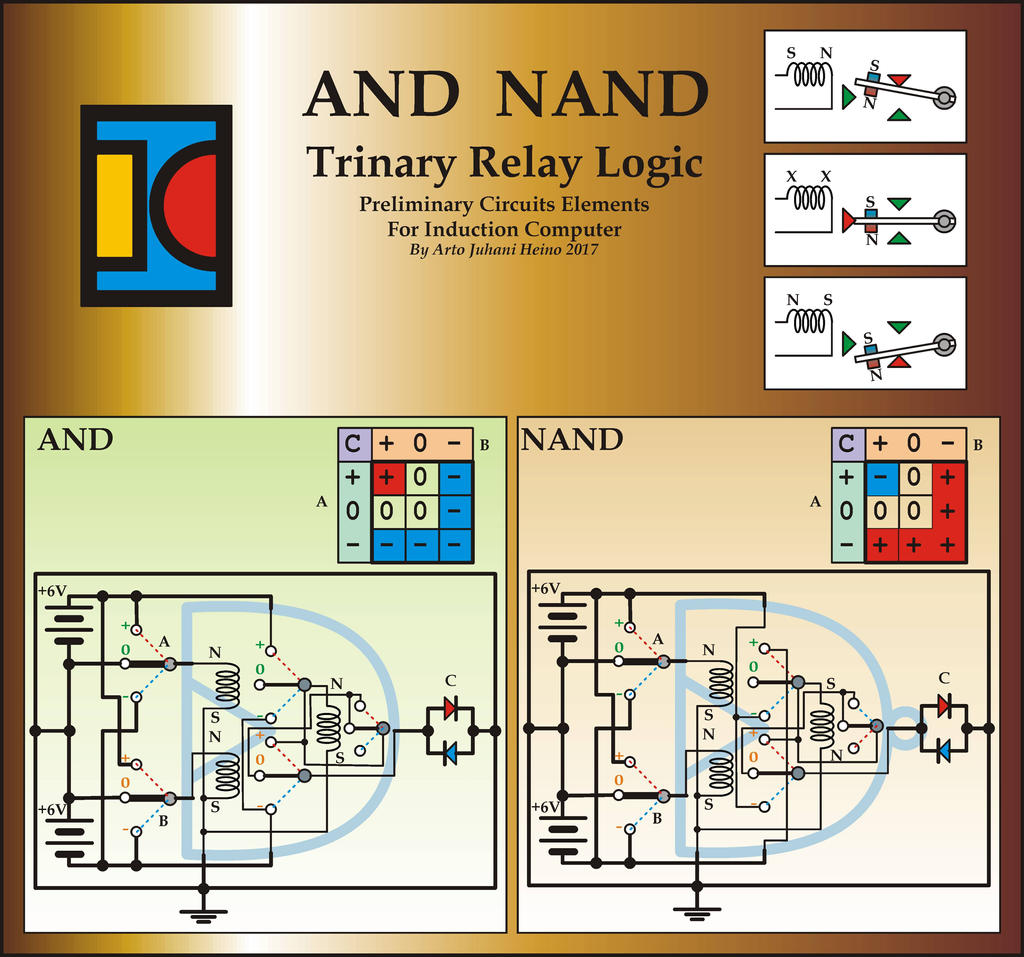 Trinary AND NAND Gates