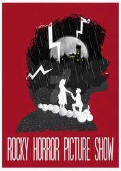 The Many Faces of Cinema:Rocky Horror Picture Show