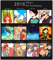 2016 Art Summary by sehika