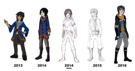 Mark over the years