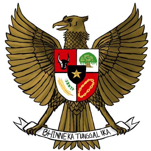 Garuda Pancasila Art Garuda Pancasila Clipart