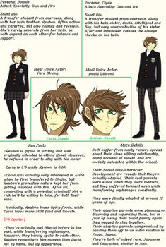 P5 OCs: Sasaki Twins