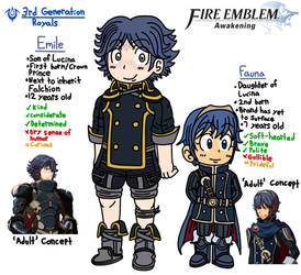 FE Awakening: 3rd Generation kids