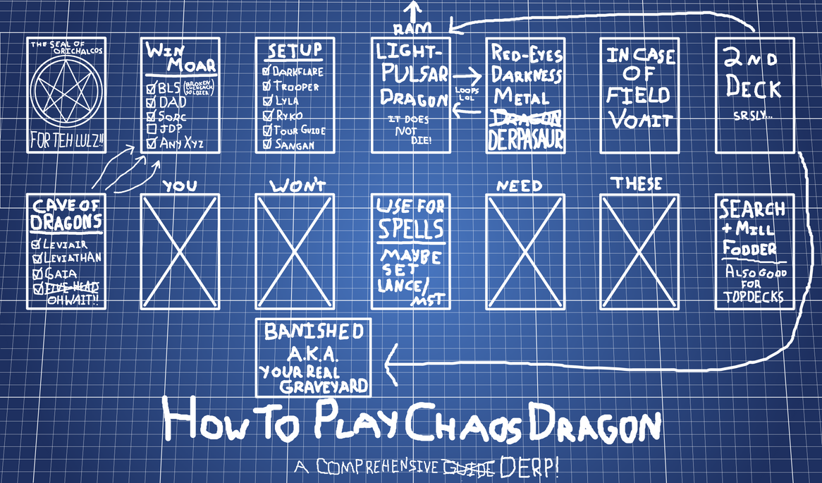 Chaos Dragon Blueprint Mat by RikotheFoxKid