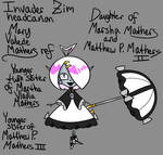 IZ headcanon Mary Valerie Mathers ref by RadioDemonDust