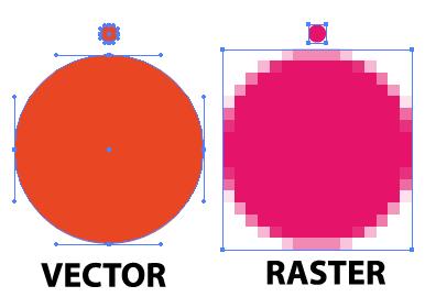 Vector vs Raster resize by LineBirgitte on DeviantArt