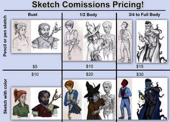 Sketch Pricing