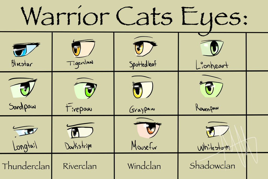 Cats Eyes Series