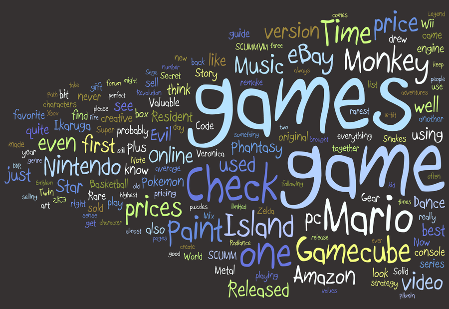 http://fc06.deviantart.net/fs41/i/2009/037/0/f/VideoGames_Word_Cloud_by_NSBAceAttorney.png