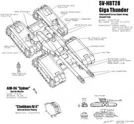 Super Vehicle 'Giga Thunder'