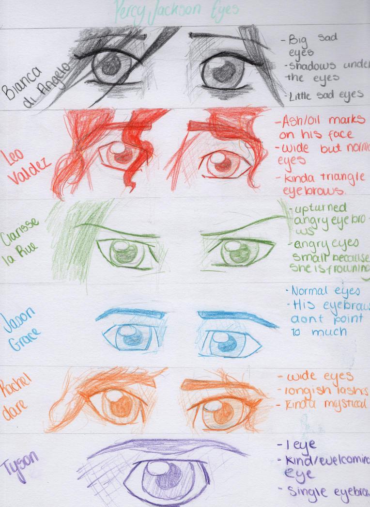 Percy Jackson Eyes by AlexMCopeman on DeviantArt