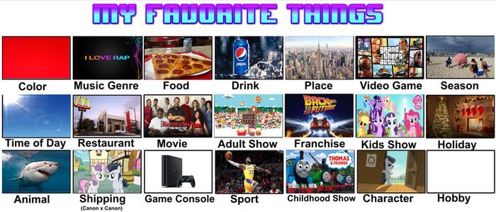 My Favorite Things Meme
