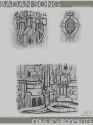 Theos environments 22