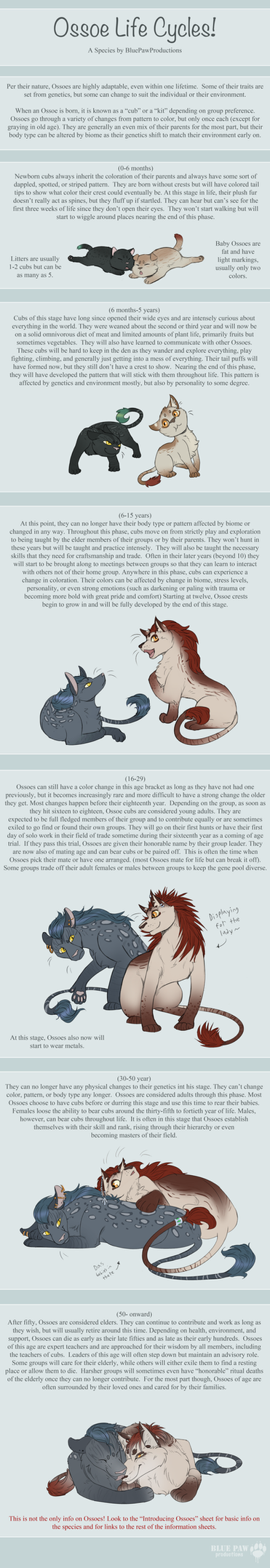 Ossoe Life Cycles! by BluePawProductions