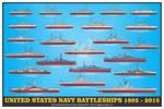 US Navy Battleships Print