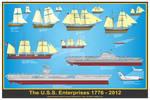 The Enterprises, 1776-2012 Print