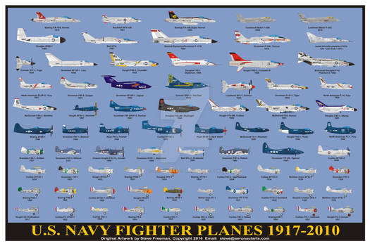 US Navy Fighters Print