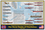 The Battle for Charleston, SC 1861-1865 Print