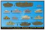 German Army Tanks Print