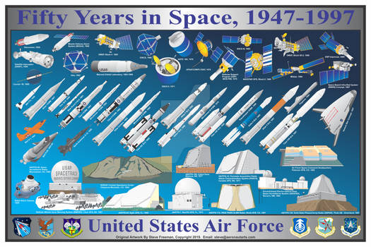 USAF 50 Years in Space, 1947-1997 Print by sfreeman421