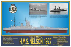 HMS Nelson, 1927 Print