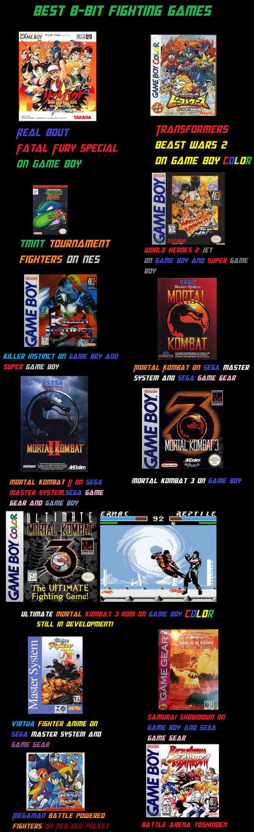 Best 8-bit fighting games by RyugaSSJ3