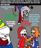 Ask FNAF Comic Pt.145 by Blustreakgirl