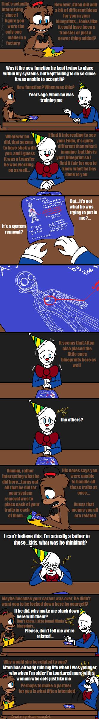 Forgotten Judgement (FNAF Comic) Pt.6 by Blustreakgirl