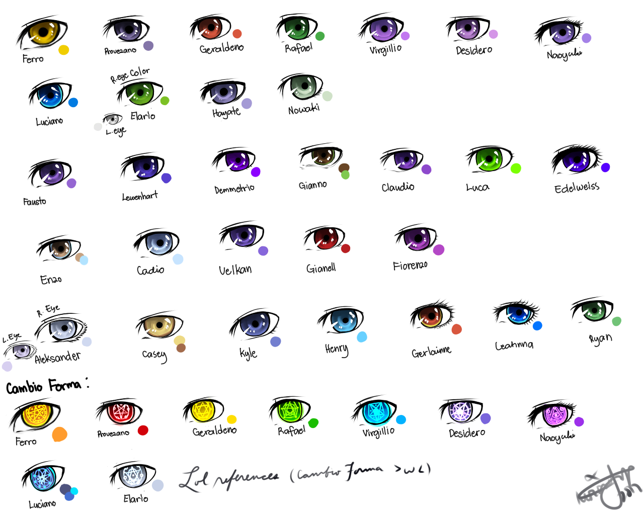 EYE COLOR REFERENCE FOR THE LOSE by Matsuyu on DeviantArt