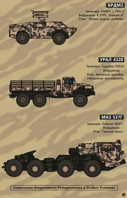 SOROU (Soviet HECU) Vehicles P1