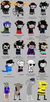 Homestuck according to... by LaMacalana