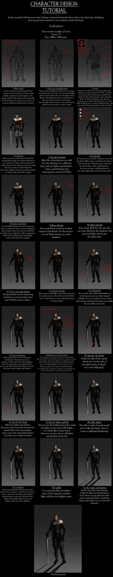 Tutorial: Character Design by Kimberly-SC