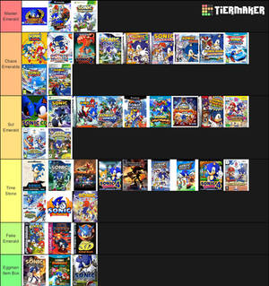 The True Sonic Game Tier List