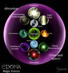 [Epona] Magic Forces