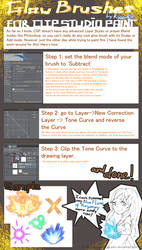 Glow Brushes tutorial for Clip Studio Paint by nonaneva