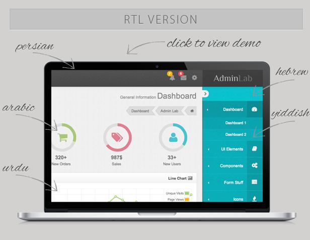 Admin Lab - Responsive Admin Dashboard Template