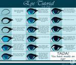 EyeTutorial by AlliNix