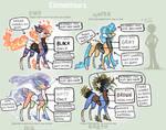 Elementaurs _ Open species