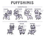 Puffshimi species Variations (closed species)