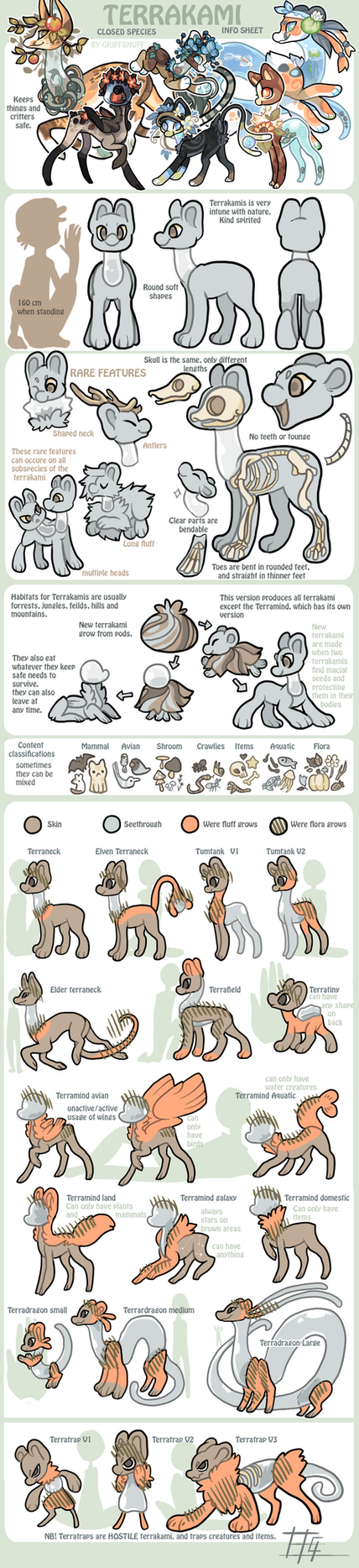Terrakami Species sheet - CLOSED SPECIES by griffsnuff