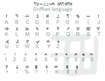 Bagbeanian/ Beanian Alphabet by griffsnuff
