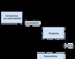 Sistema de economia redistributiva de Naqada II by Jakeukalane