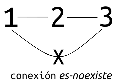 Dimensionalidad compleja by Jakeukalane