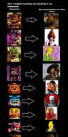 Fnaf Voice Interpretation meme my version